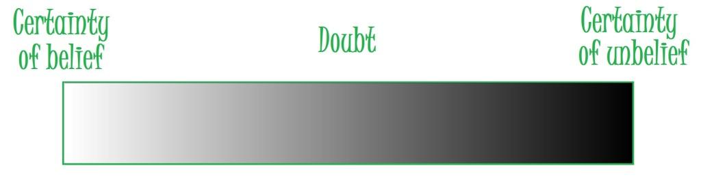 Doubt Spectrum
